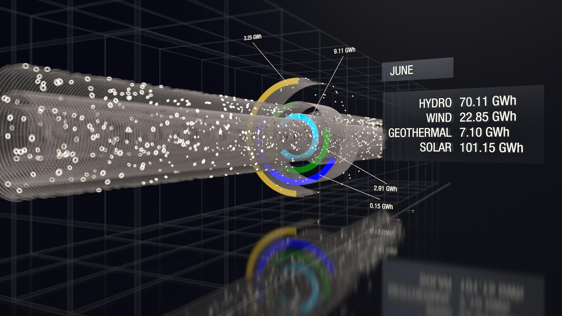 ultravioletto_enel_dataviz4_desktop
